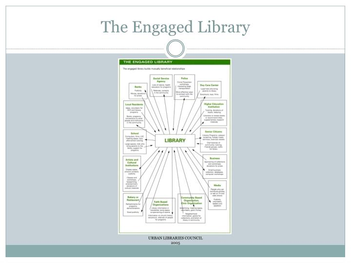 The Engaged Library