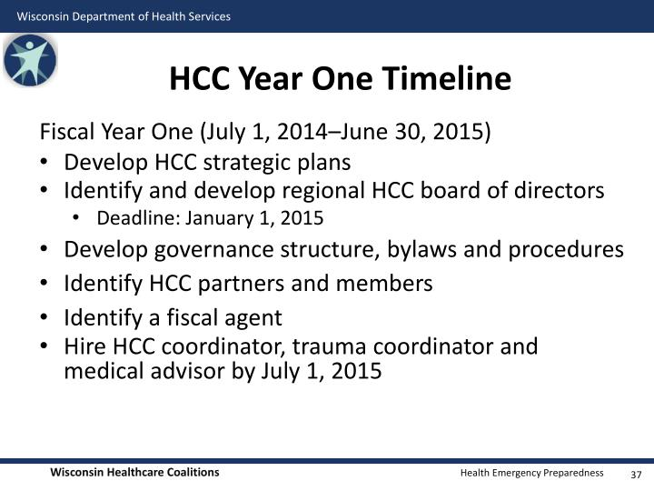 HCC Year One Timeline