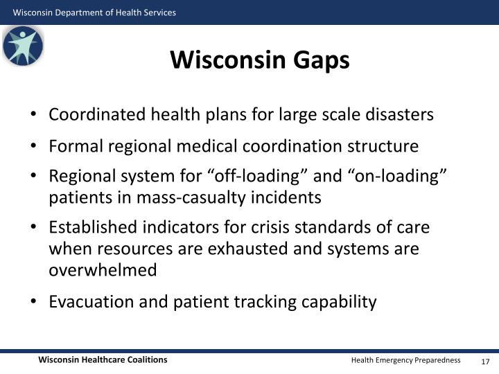 Wisconsin Gaps