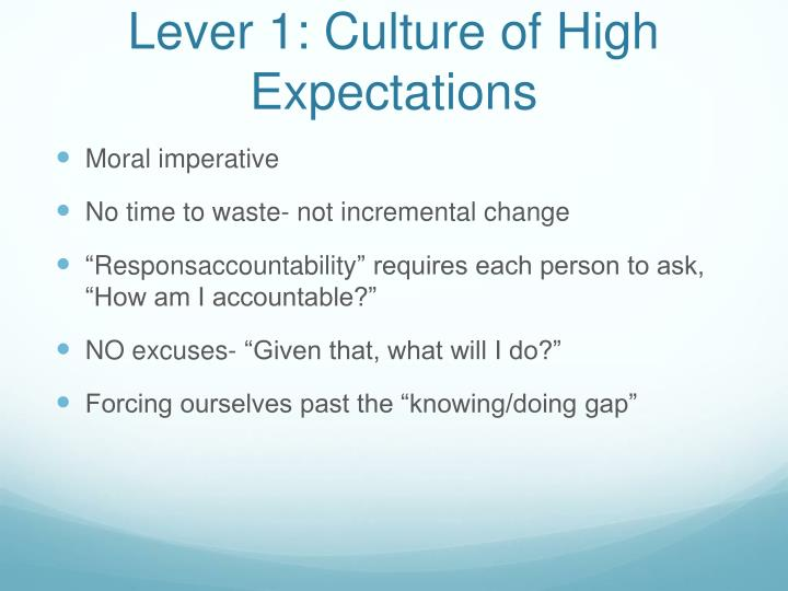 Lever 1: Culture of High Expectations