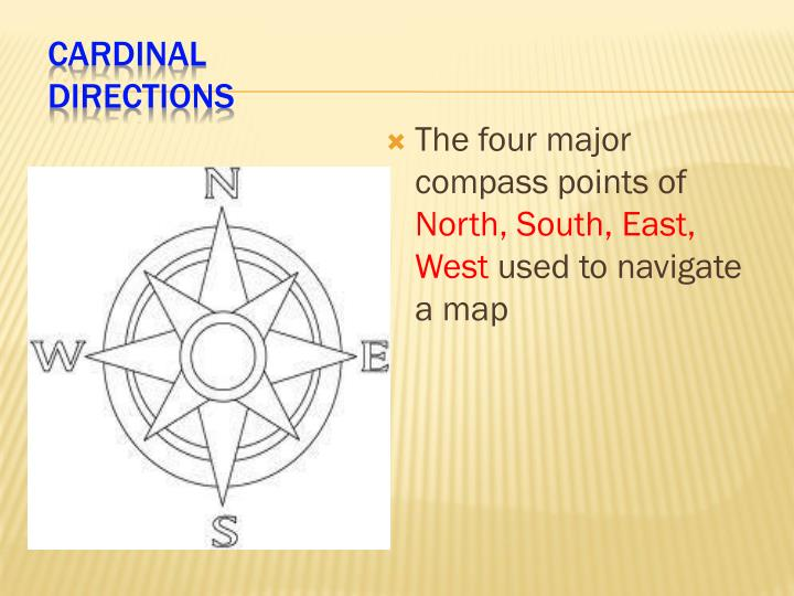 The four major compass points of