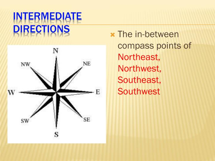 The in-between compass points of