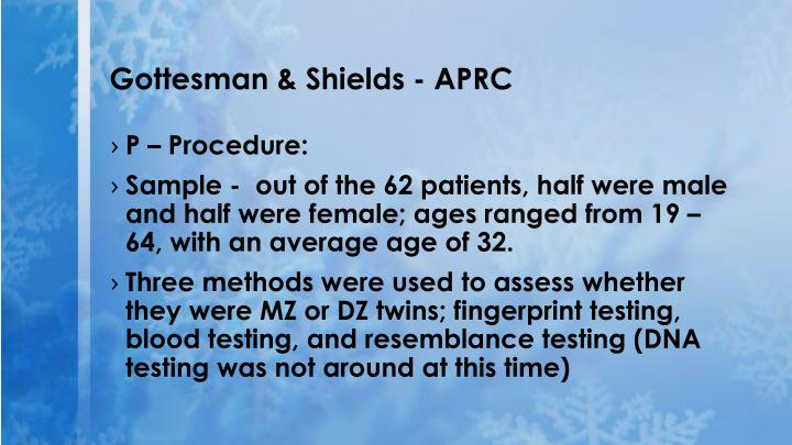 Gottesman & Shields - APRC