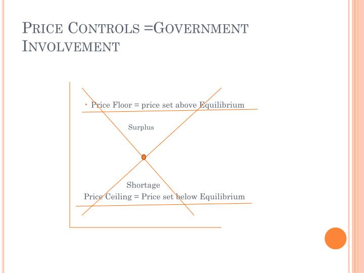 Price Controls =Government Involvement
