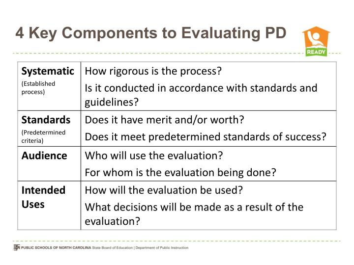 4 Key Components to Evaluating PD