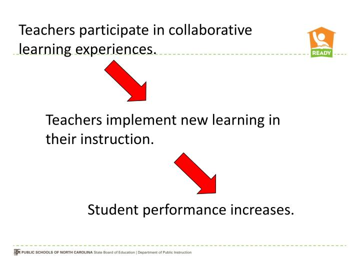 Teachers participate in collaborative learning experiences.