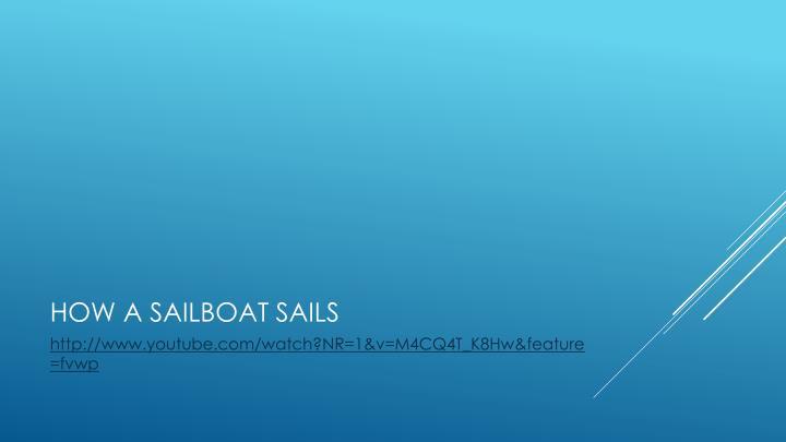 How a sailboat