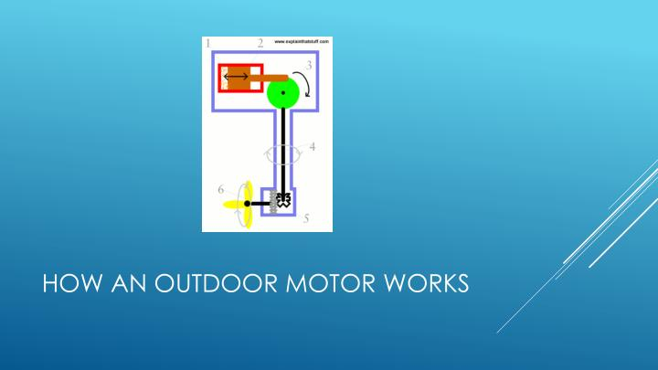 How an outdoor motor works