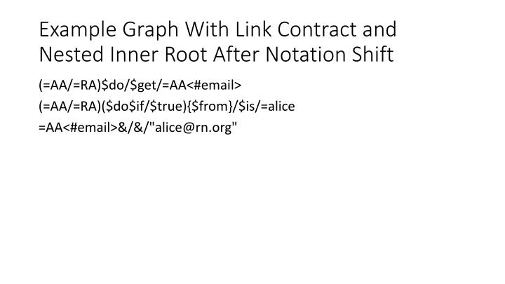 Example Graph With Link Contract and Nested Inner Root After Notation Shift