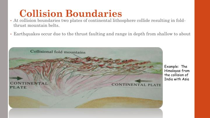Collision Boundaries
