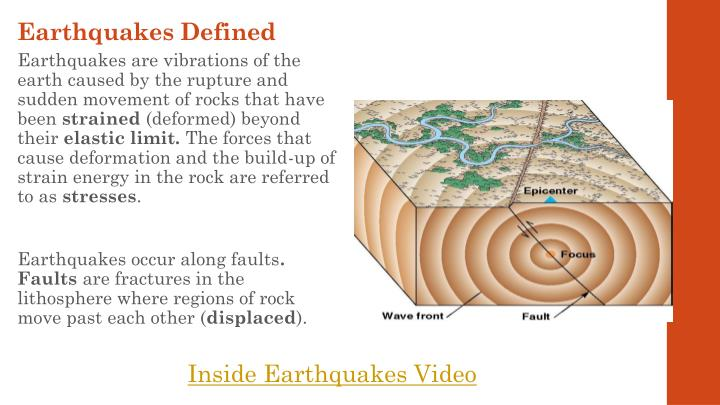 Earthquakes Defined