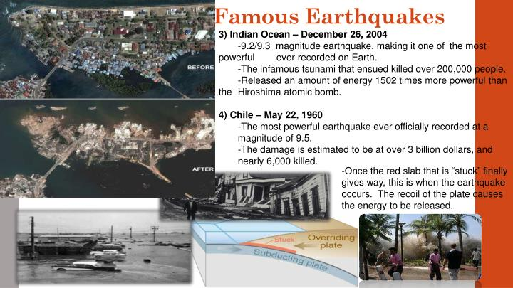 Famous Earthquakes