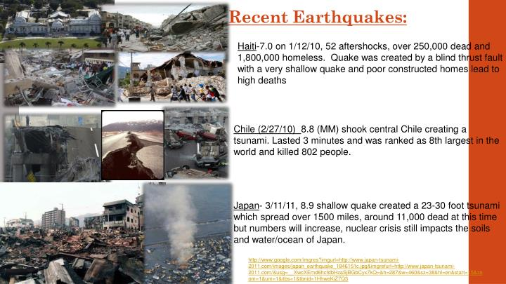 Recent Earthquakes: