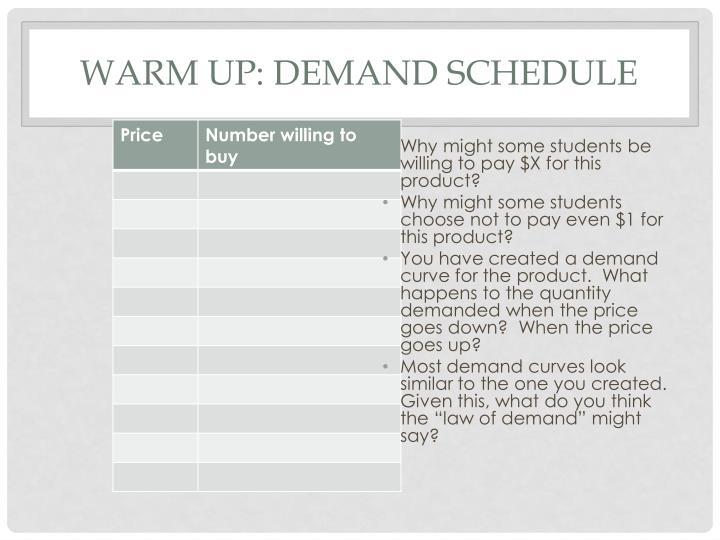 Warm up: Demand Schedule