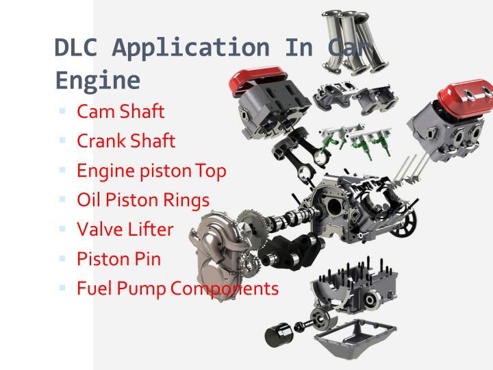 DLC Application In Car Engine