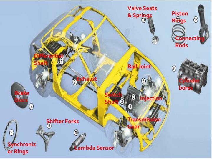 Valve Seats & Springs