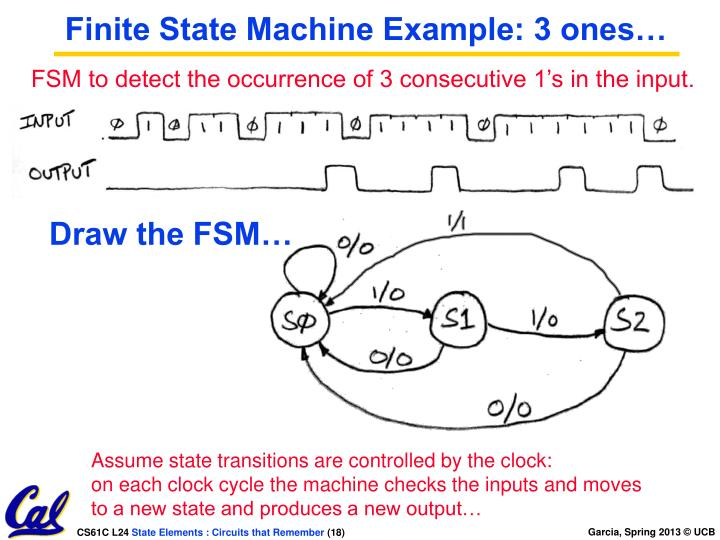 Finite State Machine Example: 3 ones…