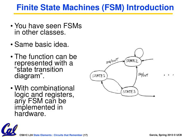 Finite State Machines (FSM) Introduction