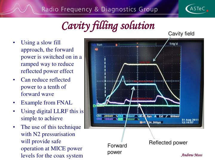 Cavity filling solution
