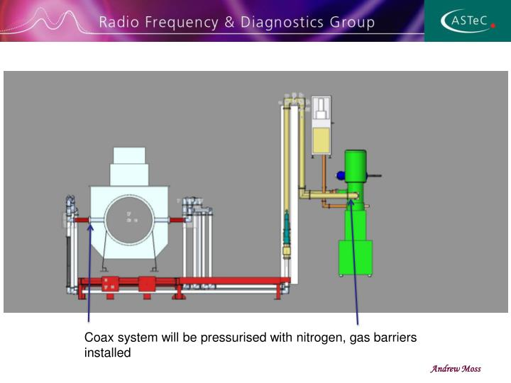 Coax system will be pressurised with nitrogen, gas barriers installed