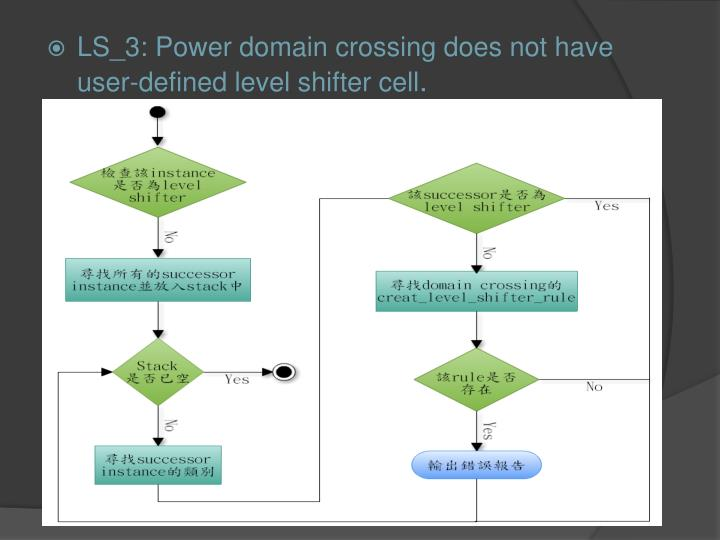 LS_3: Power domain crossing does not have user-defined level