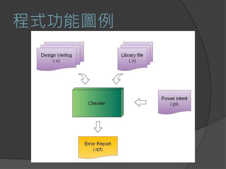 程式功能圖例