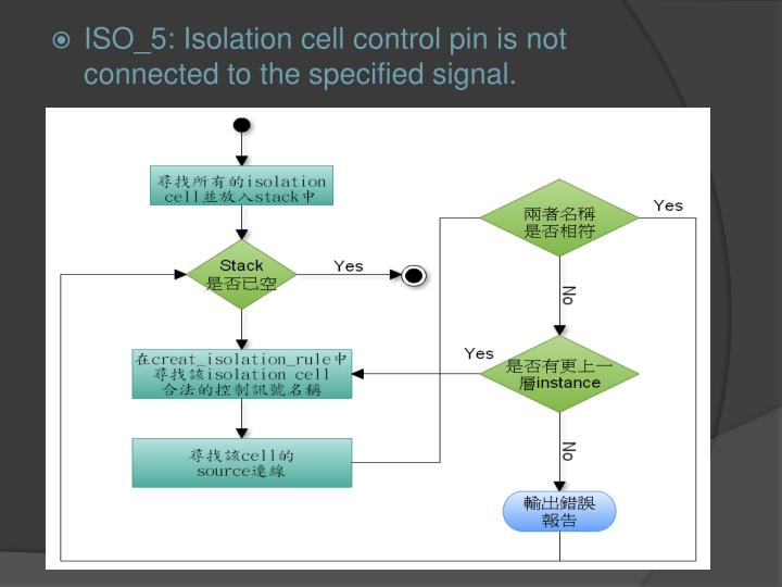 ISO_5: Isolation cell control pin is not connected to the