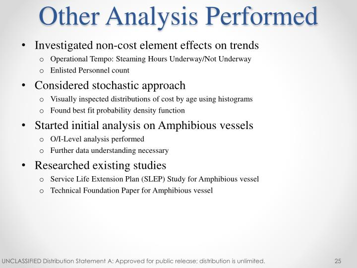 Other Analysis Performed