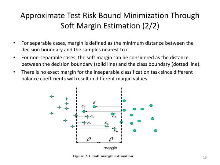 Approximate Test Risk Bound Minimization Through Soft Margin Estimation (2/2)