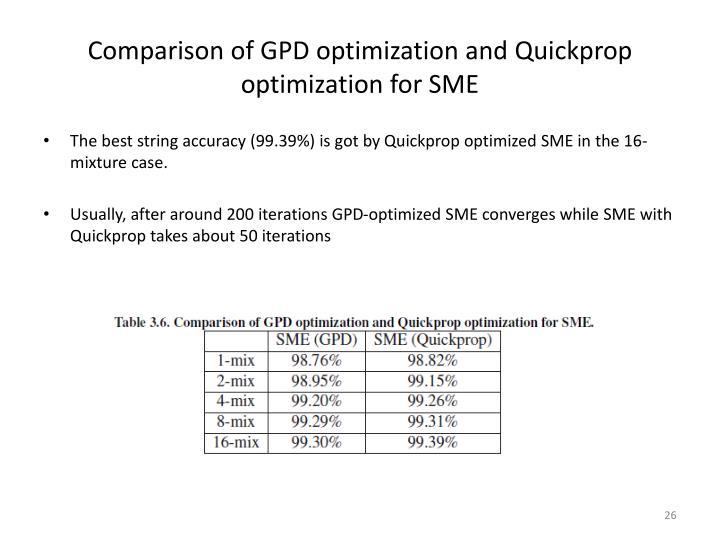 Comparison of GPD optimization and