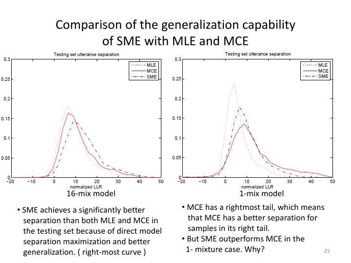 Comparison of the generalization capability