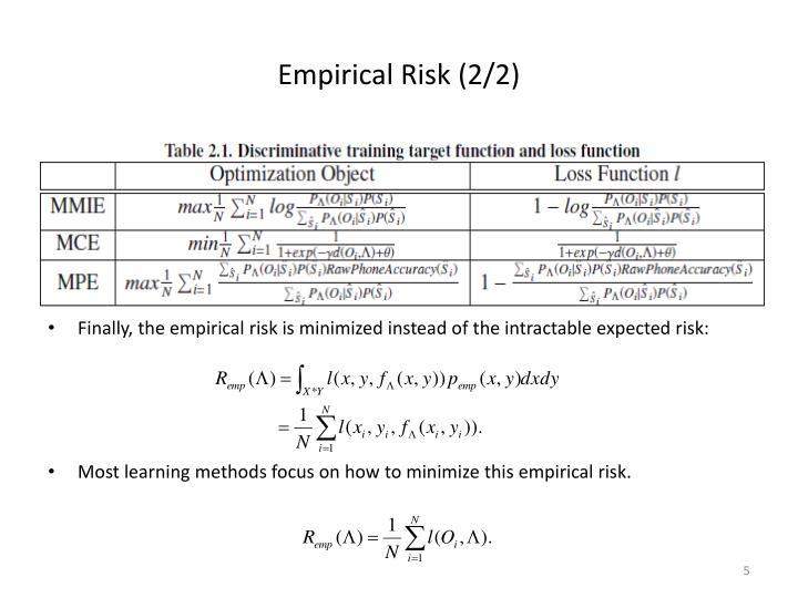 Empirical Risk (2/2)