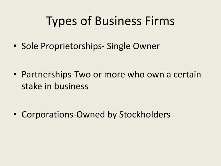 Types of business firms