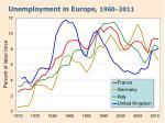 unemployment in europe 1960 2011