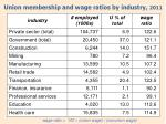 union membership and wage ratios by industry 2011