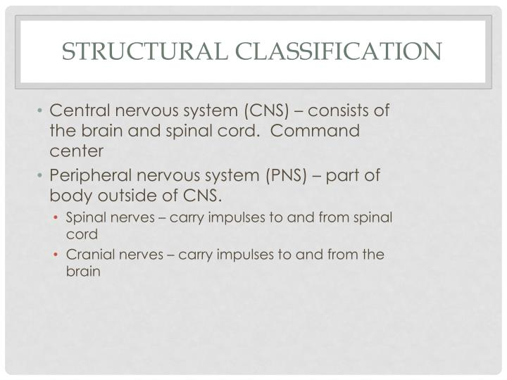 Structural classification