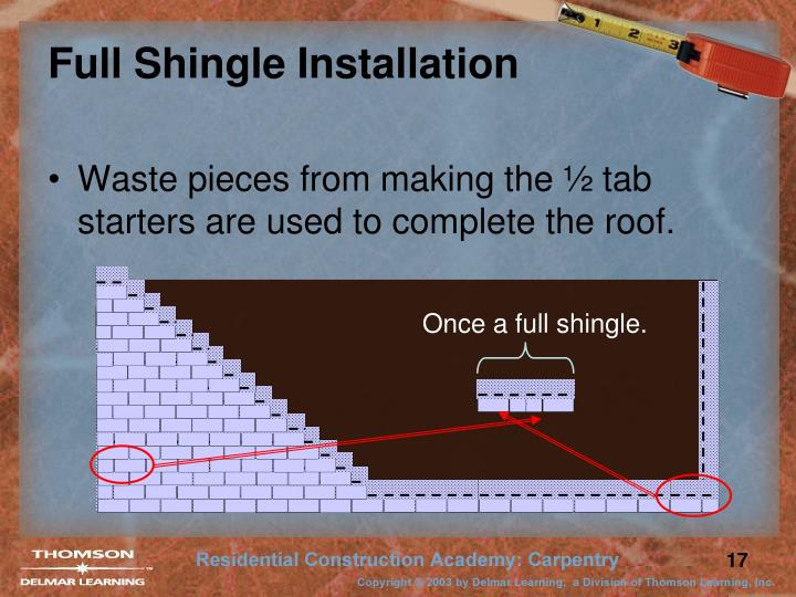 Full Shingle Installation