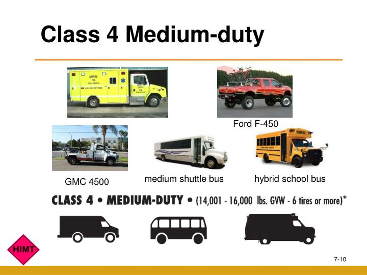 Class 4 Medium-duty