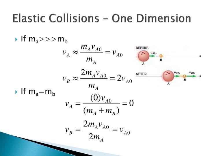 Elastic Collisions