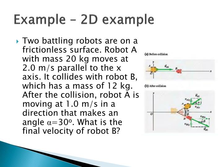 Example – 2D example
