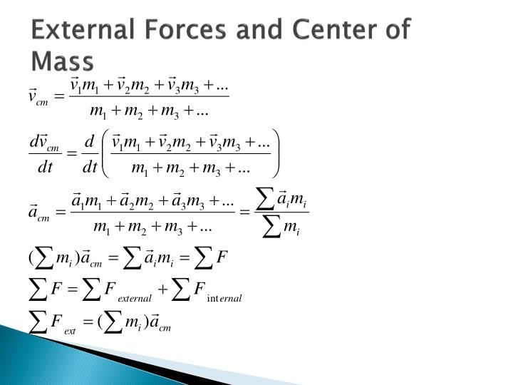 External Forces and