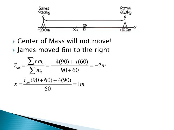 Center of Mass will not move!