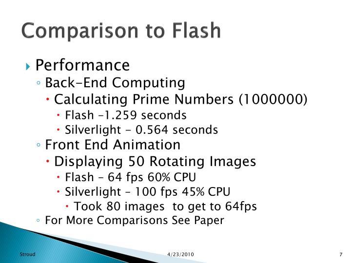 Comparison to Flash