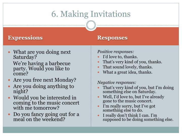 6. Making Invitations