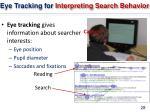 eye tracking for interpreting search behavior
