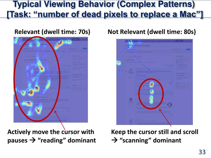 Typical Viewing Behavior (Complex Patterns)
