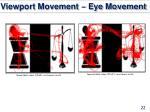 viewport movement eye movement