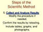 steps of the scientific method4