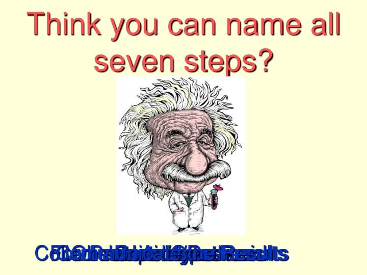 Think you can name all seven steps?