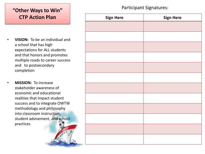 Participant Signatures: